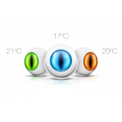 Detector de movimiento multisensor de Fibaro
