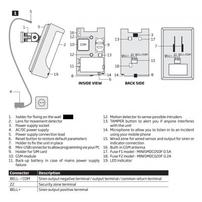 Alarma GSM compacta integrada en detector de movimiento