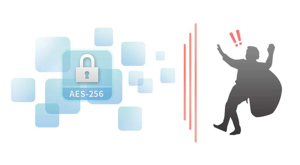 NAS Asustor Encryption AES