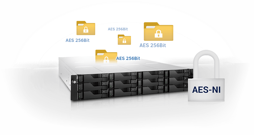 Encryption NAS Asustor
