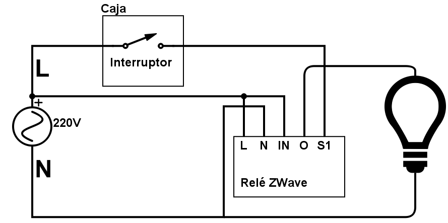 conexionado de rel u00e9s escamoteables u ocultos zwave