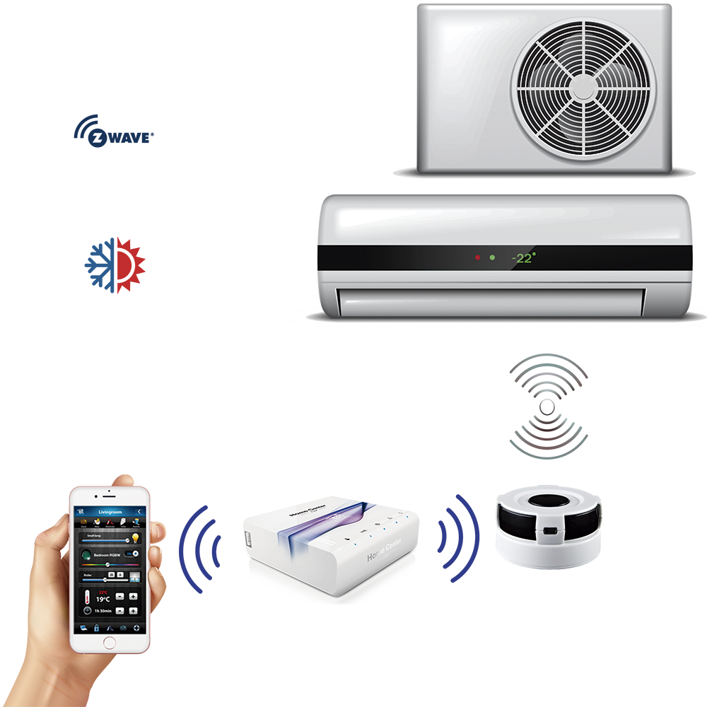 Remotec and Fibaro control the Air Conditioning with the mobile