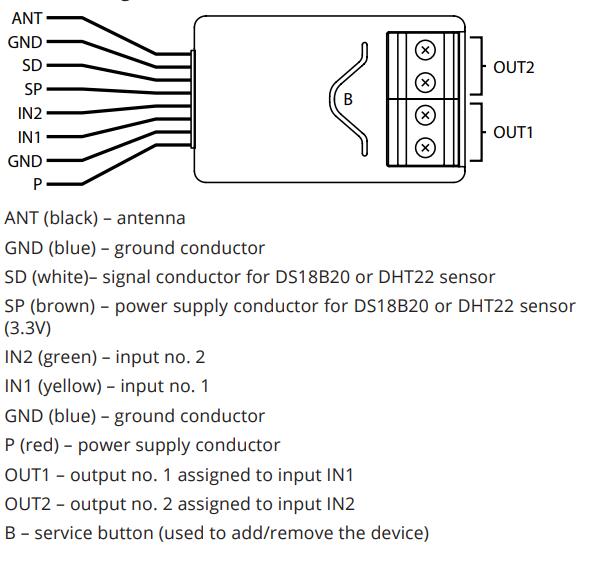 Fibaro Smart Implant - Universal Binary Sensor