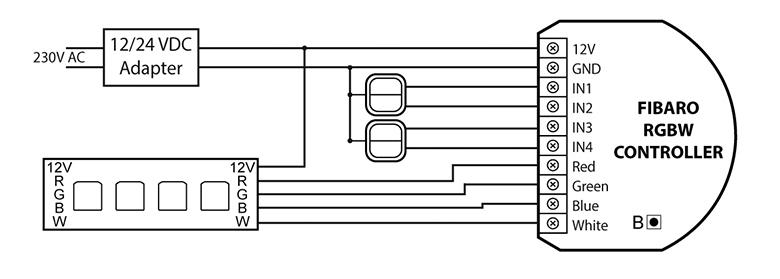 Esquema de Cableado Fibaro RGBW
