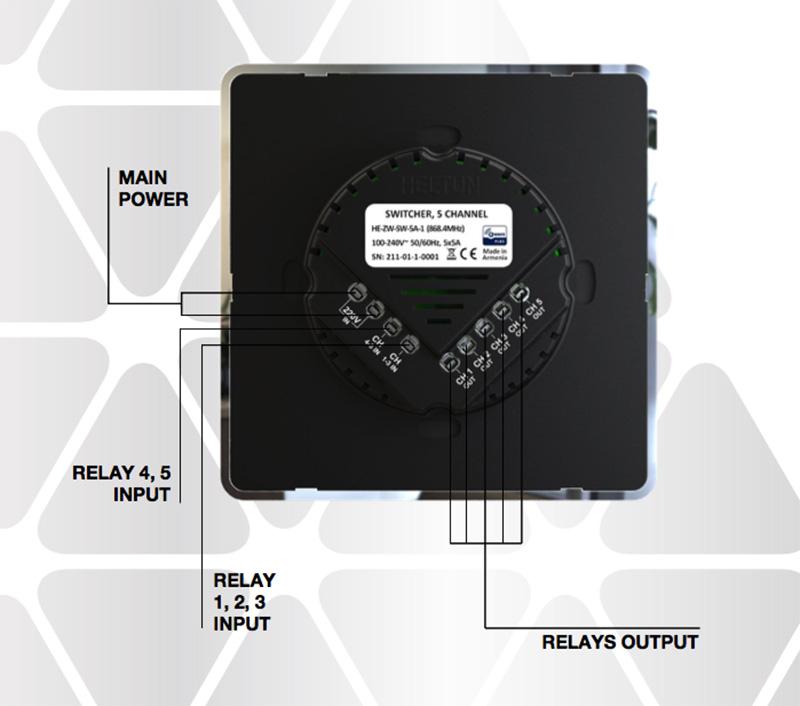 Trasera conexiones interruptor tactil Heltun