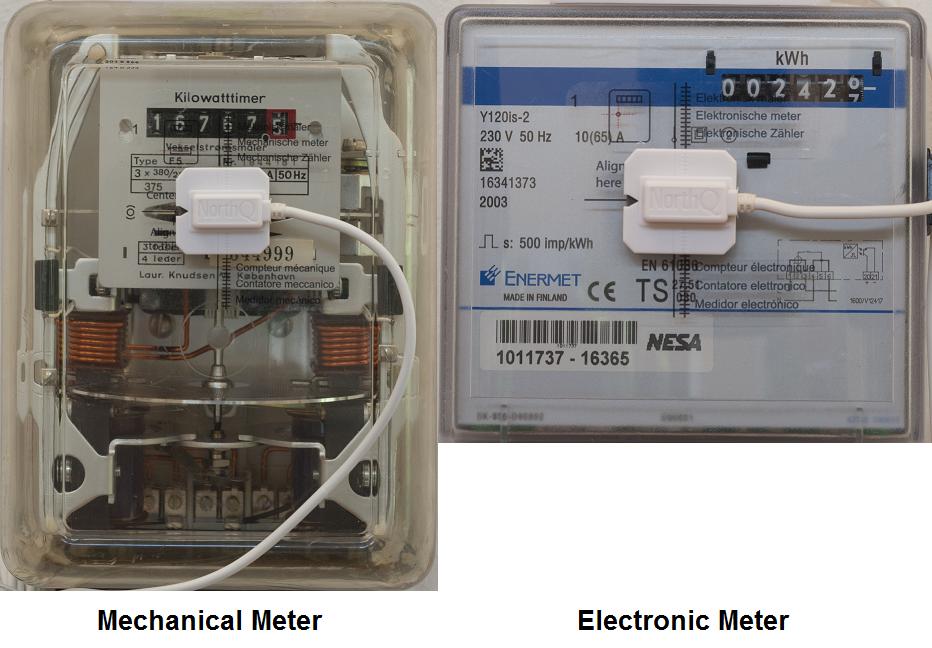 Medidor de consumo electrico