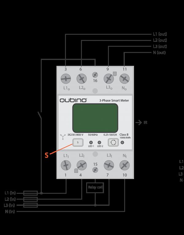 Three phase meter of Qubino Smart Meter 3 Phase