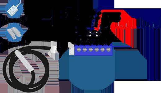 Conexionado reles fan coil hvac