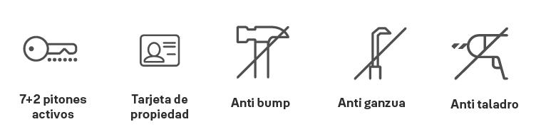 Anti-drill cylinder cylinder Yale Linus Smart Lock
