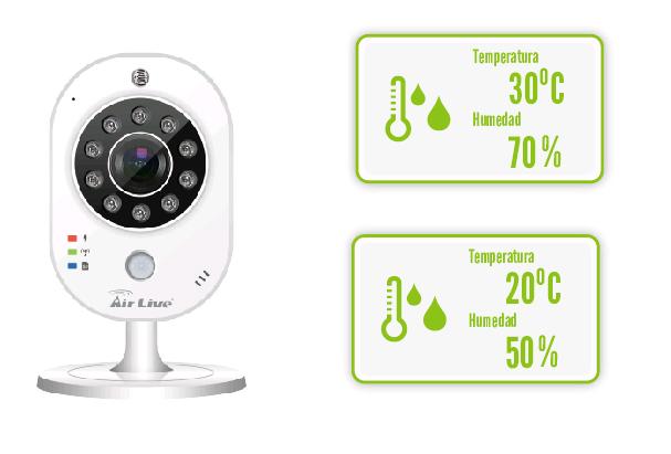 smartcube300w-temperatura-humedad.jpg