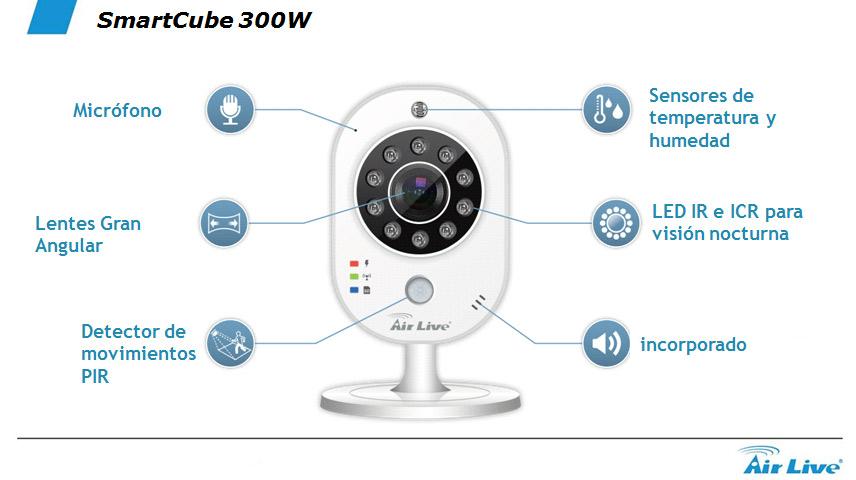 SmartCube 300W de Airlive