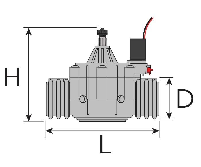 Measurements Solenoid valve LATCH 9V