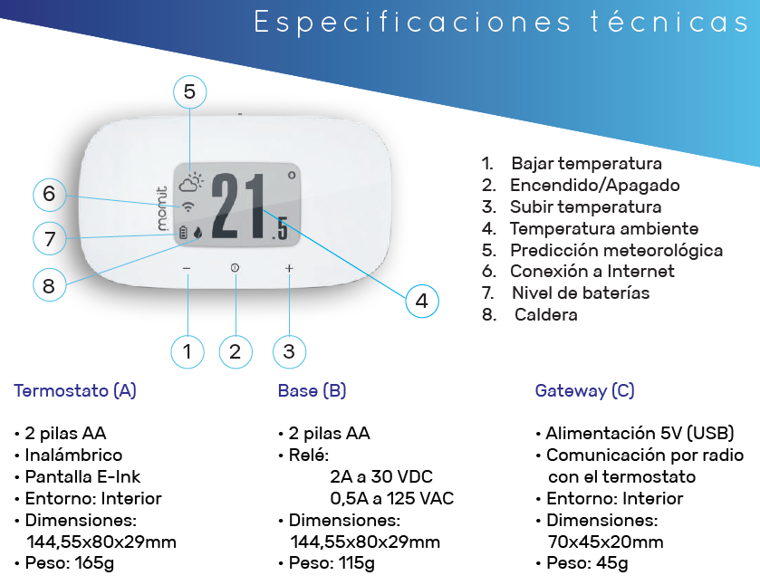 Momit Bevel Termostato wifi inteligente